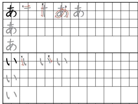 pisanie hiragany