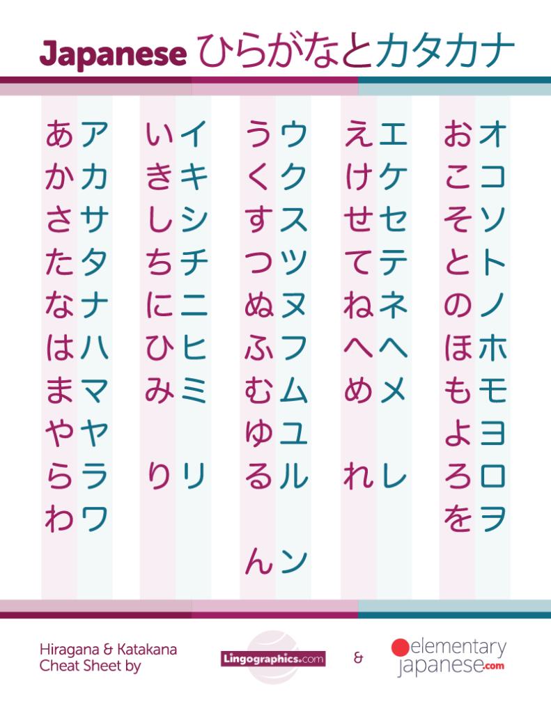 podobienstwa-hiragana-katakana-chart-1